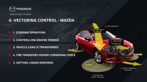 What Is G-Vectoring Control in a Mazda