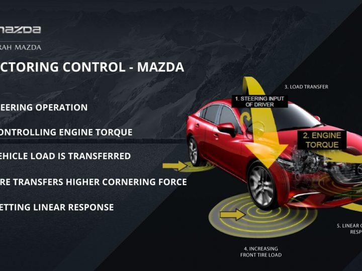 What Is G-Vectoring Control In A Mazda? | Mandurah Mazda