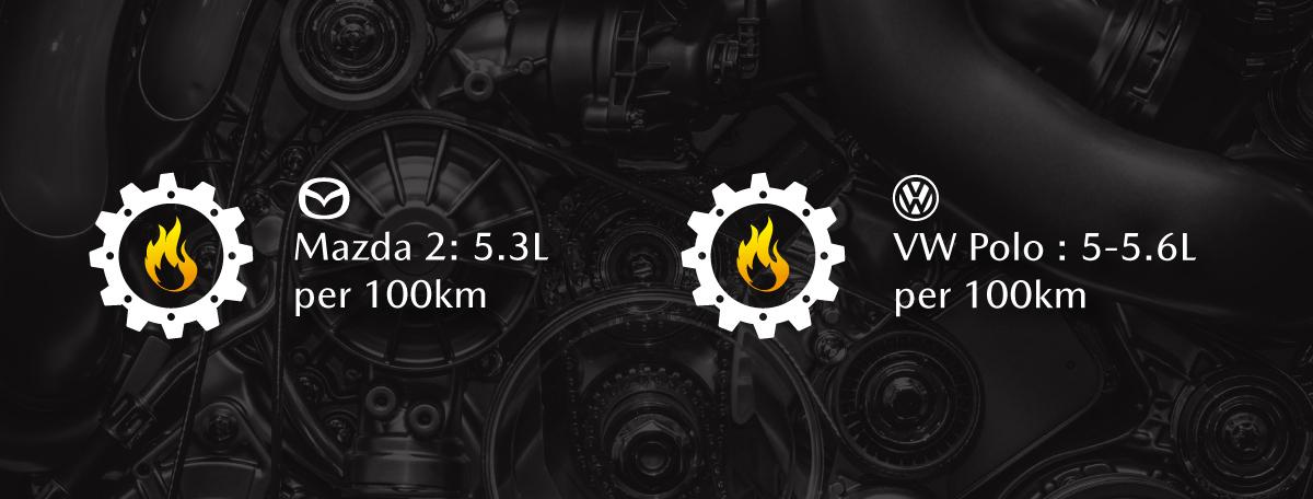 Mazda 2 Fuel Efficiency